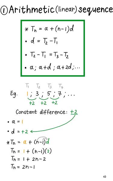 https://www.maths4africa.co.za/wp-content/uploads/2017/11/12-1.jpg