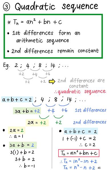 https://www.maths4africa.co.za/wp-content/uploads/2017/11/14-1.jpg