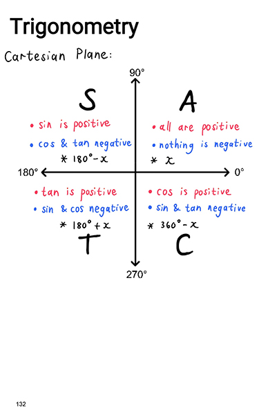 https://www.maths4africa.co.za/wp-content/uploads/2017/11/16.jpg