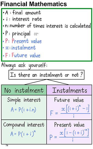 https://www.maths4africa.co.za/wp-content/uploads/2018/03/11-4.jpg