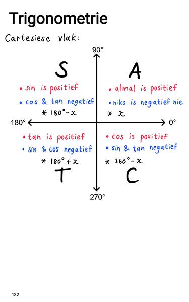 https://www.maths4africa.co.za/wp-content/uploads/2018/03/16.jpg