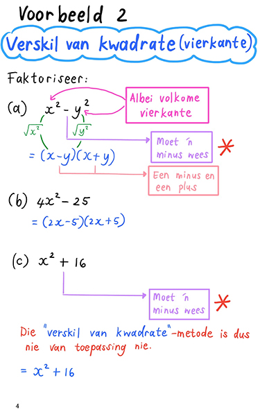 https://www.maths4africa.co.za/wp-content/uploads/2018/03/6-1.jpg