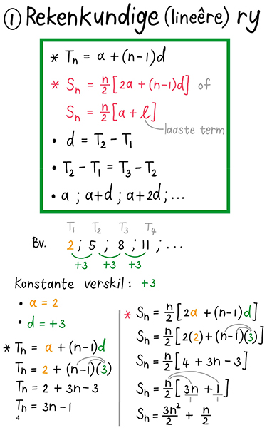 https://www.maths4africa.co.za/wp-content/uploads/2018/03/6-3.jpg