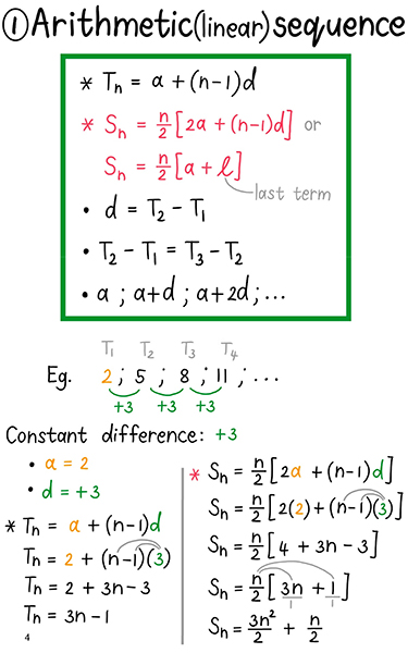 https://www.maths4africa.co.za/wp-content/uploads/2018/03/6-4.jpg